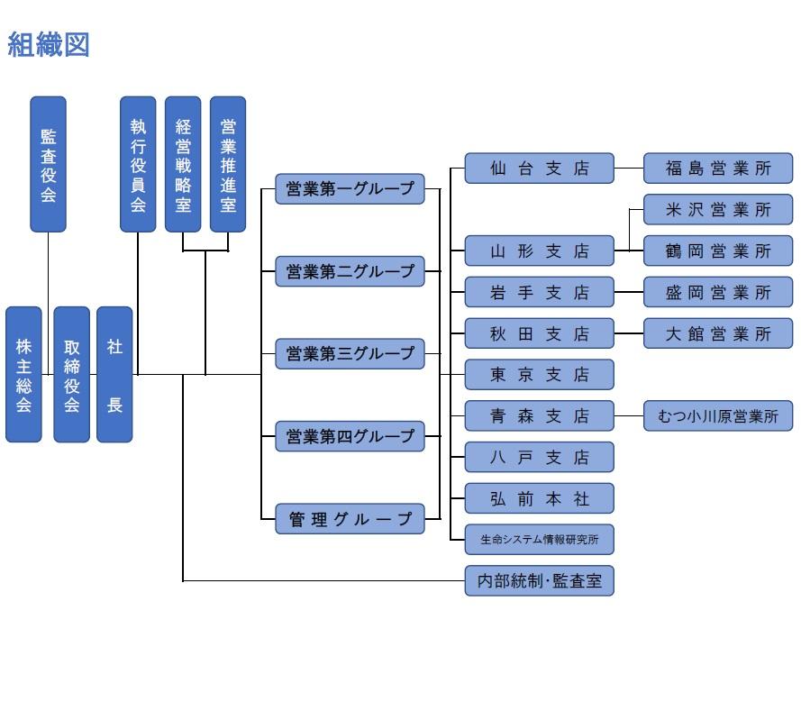 organization-jp